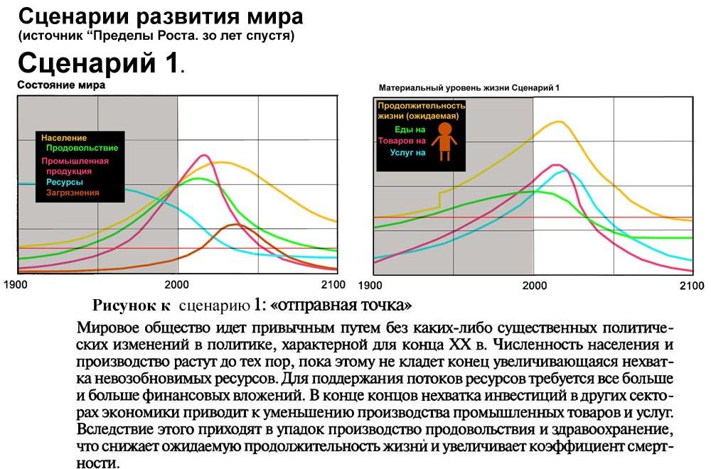 Где пределы роста на ммвб и будет ли возможность покупать акции по приемлемым ценам